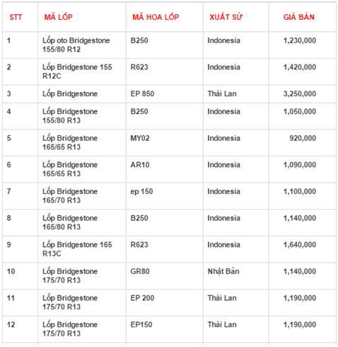 Giá lốp xe ô tô Bridgestone