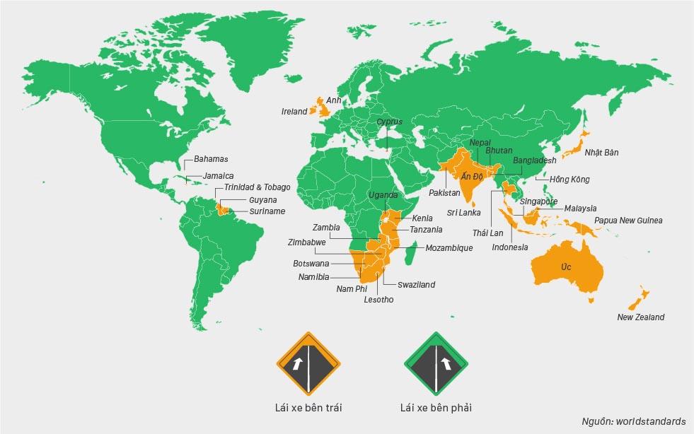 các nước sử dụng tay lái nghịch