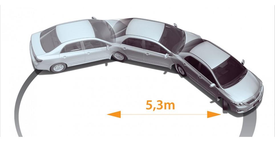 bán kính quay vòng của ô tô