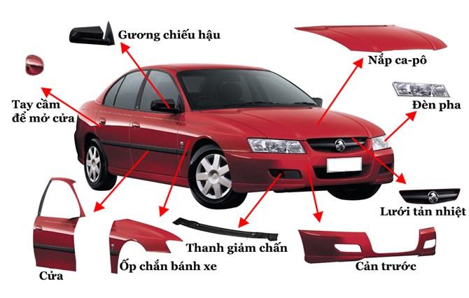 cấu tạo ô tô